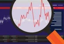 Loupe marché financier